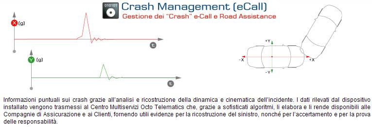 Crash Auto Allarm
